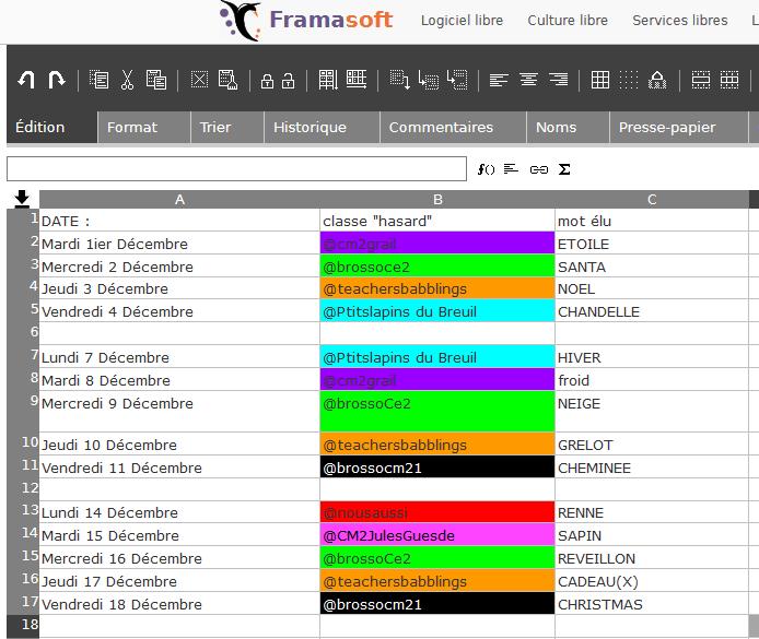 Un outil de planification qui permet le repérage et la mise à jour.